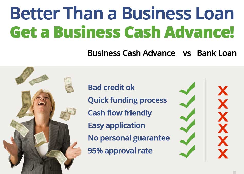 Getting A Cash Advance For Business
